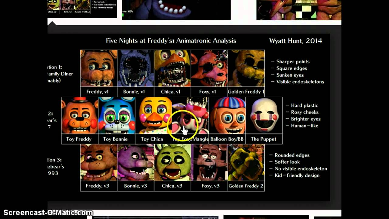 A bitter end | five nights at freddy s song | groundbreaking.