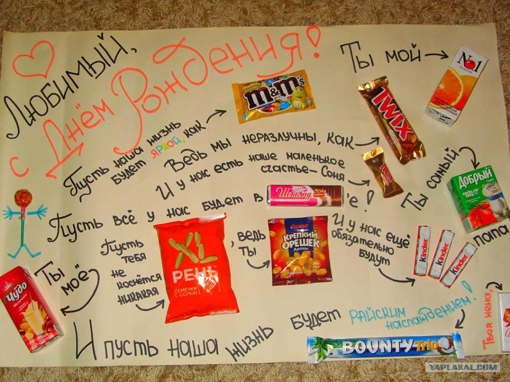 Фото плакатов на день рождения своими руками со сладостями подруге
