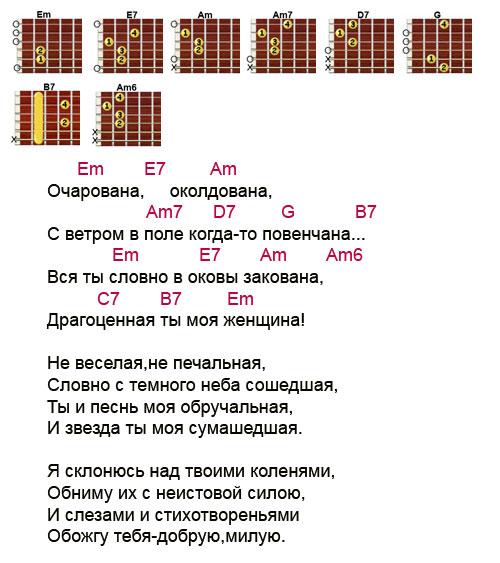 Покер Михайлов Аккорды